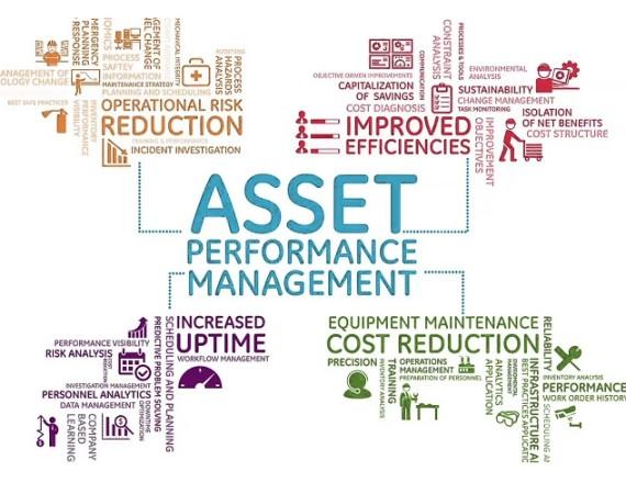 Asset Performance Management (APM)