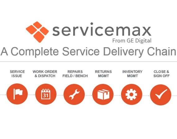 ServiceMax by GE Digital